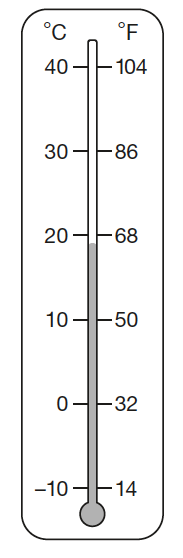q15-thermometer