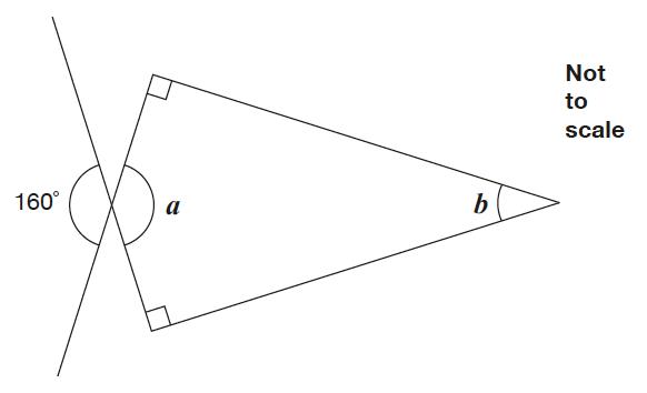 q17-angles