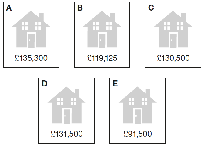 house prices image
